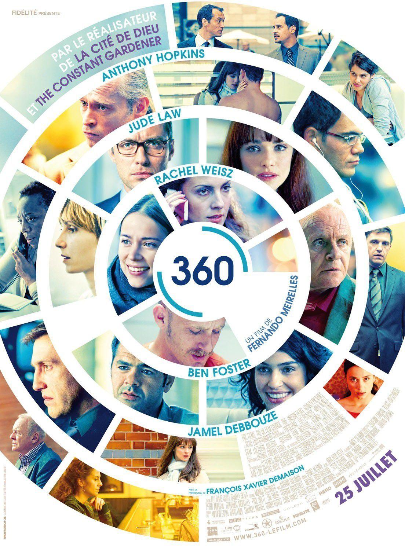 360 - Film (2012)