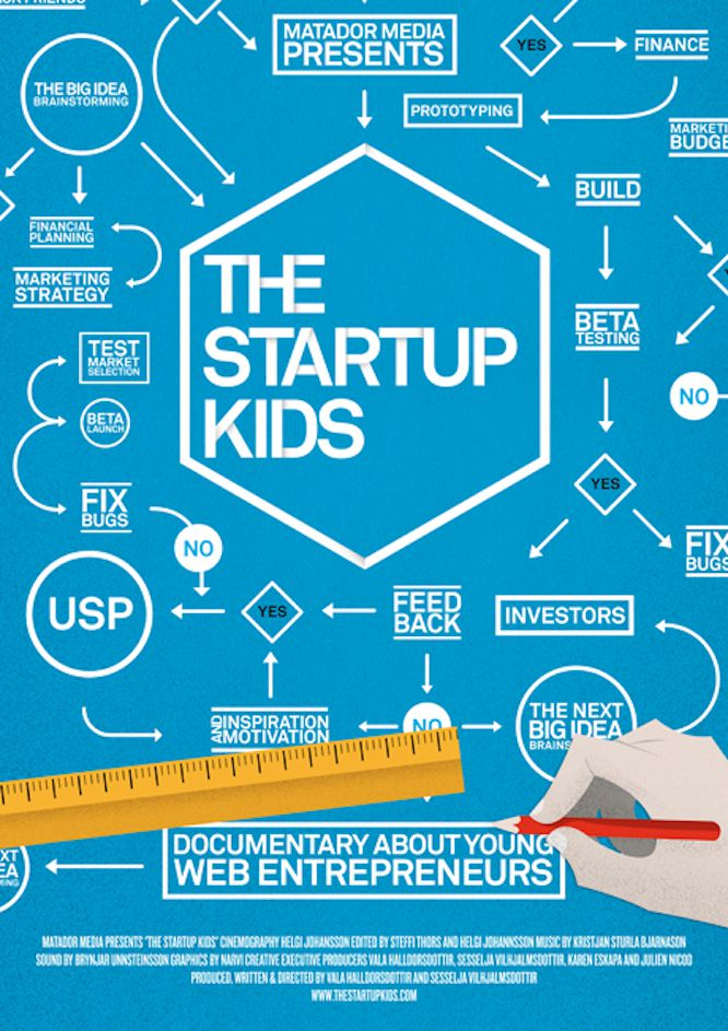 The Startup Kids - Documentaire (2013)